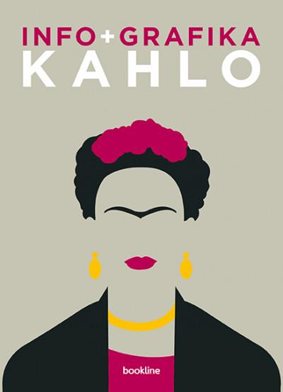 Info + grafika - Kahlo