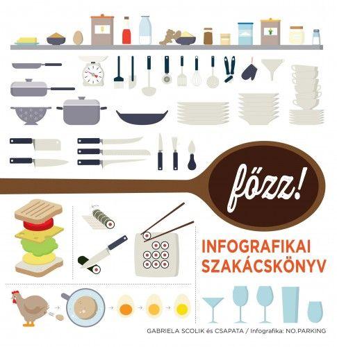 Főzz! - Infografikai szakácskönyv - Nimila Ági pdf epub